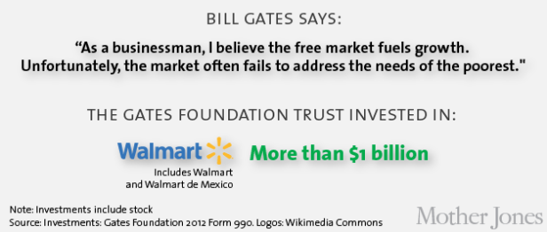 Bill-Melinda-Gates-Foundation-exposed-1.png